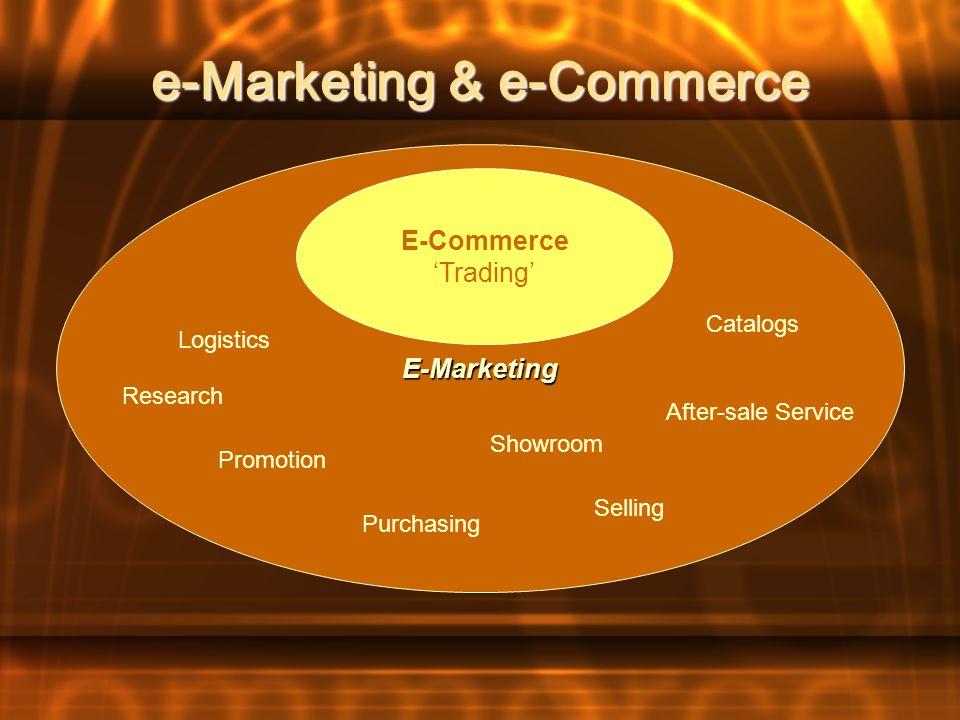 e-Commerce Internet –APRANET – จำนวนผู้ใช้อินเตอร์เนต ในโลก http://www.clickz.com/stats/big_ picture/geographics/article.php/5 911_151151 – การใช้ประโยชน์จาก เทคโนโลยีอินเตอร์เนต กับพาณิชย์ศาสตร์ – จำนวนผู้ใช้อินเตอร์เนต ในไทย (http://www.ntl.nectec.or.th/i nternet/user-growth.html) – อัตราการเติบโตของ อุตสาหกรรม พาณิชย์ อีเล็กทรอนิกส์ 7.57M Computer Industry Almanac Inc.