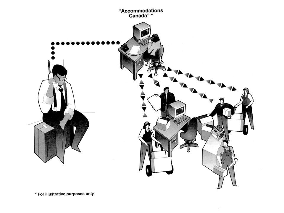 Demand side Supply Side BusinessGovernmentConsumer Society Business B2BB2GB2CB2S Government G2BG2GG2CG2S Consumer C2BC2GC2CC2S Society S2BS2GS2CS2S e-Procurement ( Pantavanij.com ) Direct Marketing ( AMWAY ) e-Revenue e-Commerce