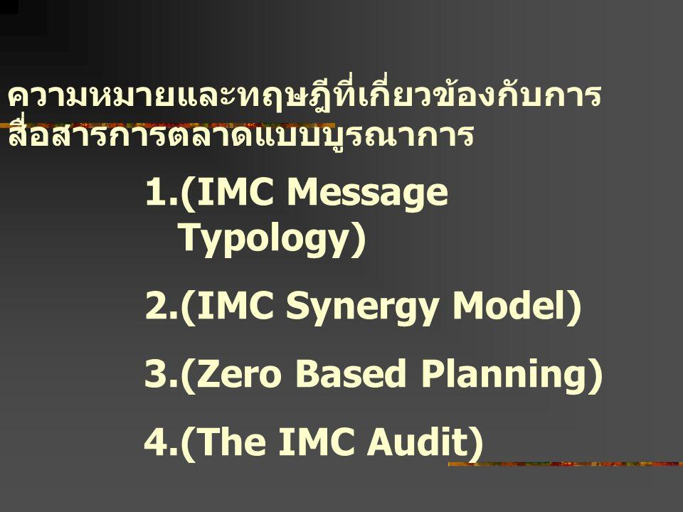 ความหมายและทฤษฎีที่เกี่ยวข้องกับการ สื่อสารการตลาดแบบบูรณาการ 1.(IMC Message Typology) 2.(IMC Synergy Model) 3.(Zero Based Planning) 4.(The IMC Audit)
