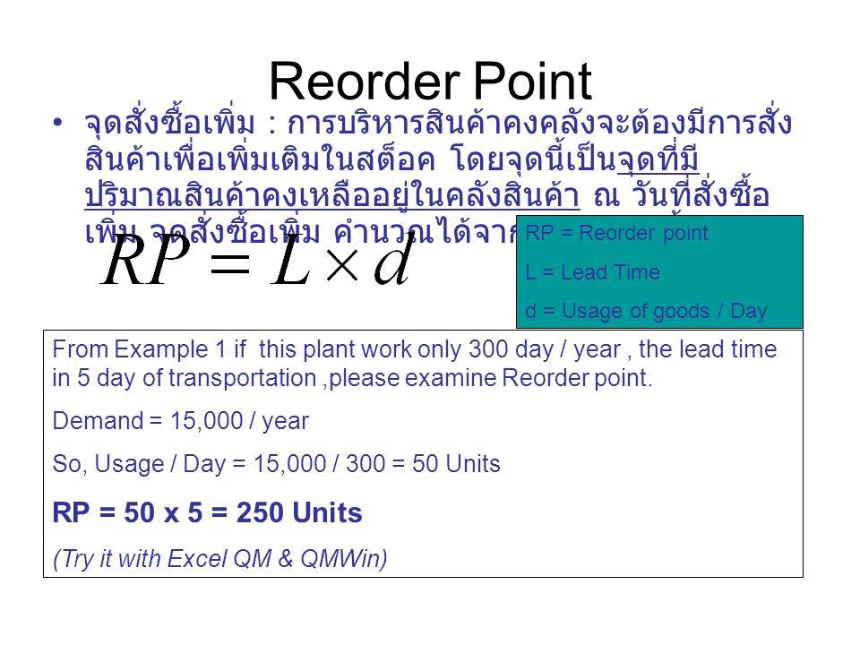 Reorder Point จุดสั่งซื้อเพิ่ม : การบริหารสินค้าคงคลังจะต้องมีการสั่ง สินค้าเพื่อเพิ่มเติมในสต็อค โดยจุดนี้เป็นจุดที่มี ปริมาณสินค้าคงเหลืออยู่ในคลังส