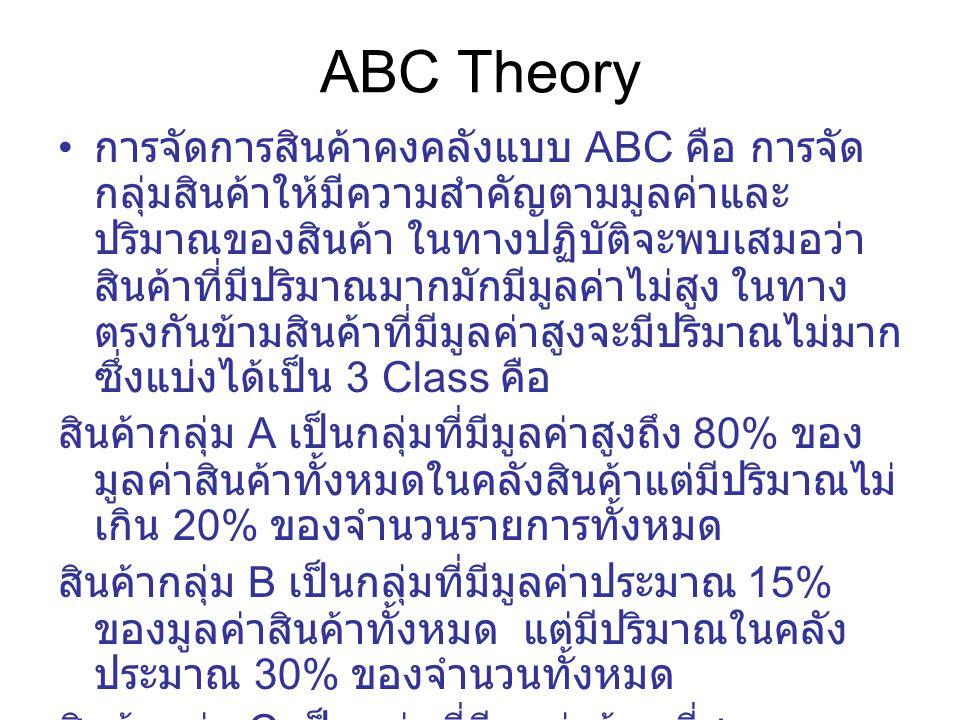 ABC Theory การจัดการสินค้าคงคลังแบบ ABC คือ การจัด กลุ่มสินค้าให้มีความสำคัญตามมูลค่าและ ปริมาณของสินค้า ในทางปฏิบัติจะพบเสมอว่า สินค้าที่มีปริมาณมากม