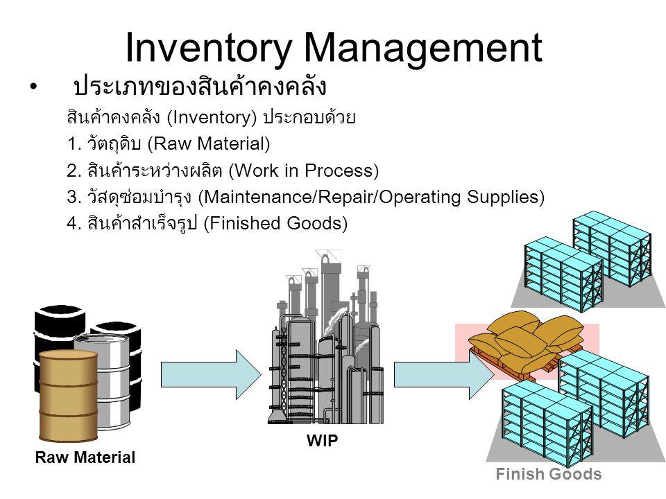 Inventory Management ประเภทของสินค้าคงคลัง สินค้าคงคลัง (Inventory) ประกอบด้วย 1. วัตถุดิบ (Raw Material) 2. สินค้าระหว่างผลิต (Work in Process) 3. วั