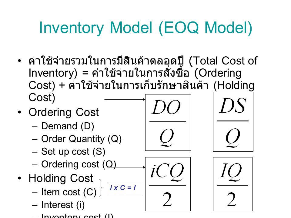 Inventory Model (EOQ Model) ค่าใช้จ่ายรวมในการมีสินค้าตลอดปี (Total Cost of Inventory) = ค่าใช้จ่ายในการสั่งซื้อ (Ordering Cost) + ค่าใช้จ่ายในการเก็บ