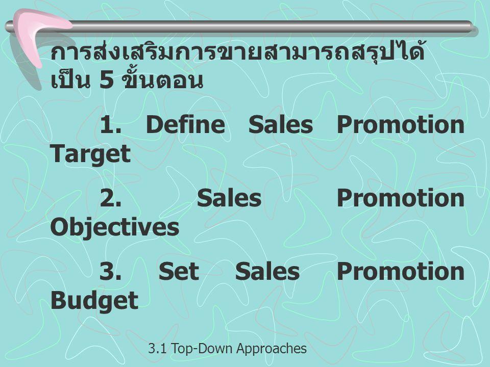 การส่งเสริมการขายสามารถสรุปได้ เป็น 5 ขั้นตอน 1.Define Sales Promotion Target 2.