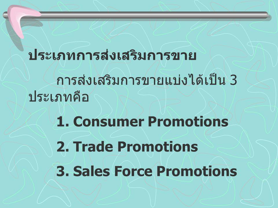 ประเภทการส่งเสริมการขาย การส่งเสริมการขายแบ่งได้เป็น 3 ประเภทคือ 1.