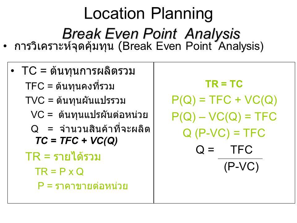 Break Even Point Analysis Location Planning Break Even Point Analysis การวิเคราะห์จุดคุ้มทุน (Break Even Point Analysis) TC = ต้นทุนการผลิตรวม TFC = ต้นทุนคงที่รวม TVC = ต้นทุนผันแปรรวม VC = ต้นทุนแปรผันต่อหน่วย Q = จำนวนสินค้าที่จะผลิต TC = TFC + VC(Q) TR = รายได้รวม TR = P x Q P = ราคาขายต่อหน่วย TR = TC P(Q) = TFC + VC(Q) P(Q) – VC(Q) = TFC Q (P-VC) = TFC Q = TFC (P-VC)