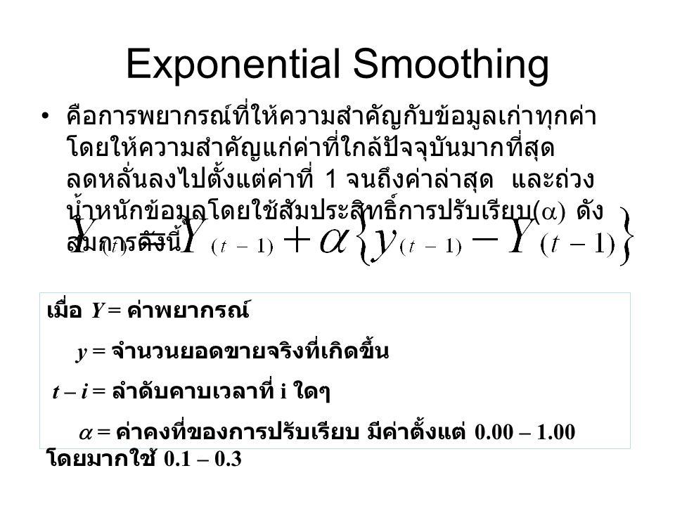 Exponential Smoothing คือการพยากรณ์ที่ให้ความสำคัญกับข้อมูลเก่าทุกค่า โดยให้ความสำคัญแก่ค่าที่ใกล้ปัจจุบันมากที่สุด ลดหลั่นลงไปตั้งแต่ค่าที่ 1 จนถึงค่