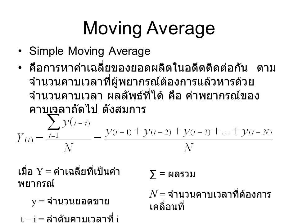 Moving Average Simple Moving Average คือการหาค่าเฉลี่ยของยอดผลิตในอดีตติดต่อกัน ตาม จำนวนคาบเวลาที่ผู้พยากรณ์ต้องการแล้วหารด้วย จำนวนคาบเวลา ผลลัพธ์ที