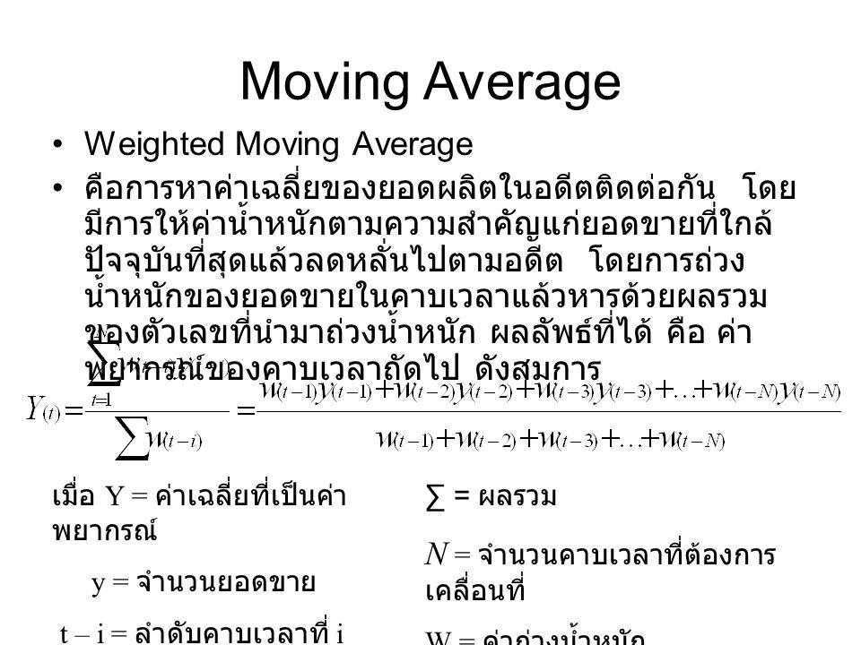 Moving Average Weighted Moving Average คือการหาค่าเฉลี่ยของยอดผลิตในอดีตติดต่อกัน โดย มีการให้ค่าน้ำหนักตามความสำคัญแก่ยอดขายที่ใกล้ ปัจจุบันที่สุดแล้