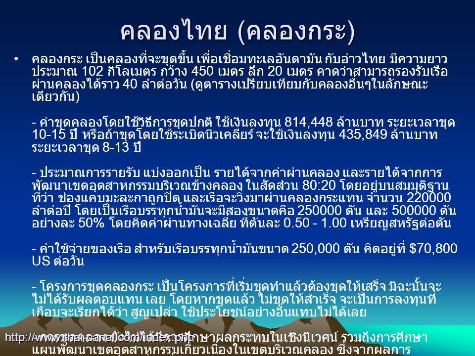 คลองไทย ( คลองกระ ) คลองกระ เป็นคลองที่จะขุดขึ้น เพื่อเชื่อมทะเลอันดามัน กับอ่าวไทย มีความยาว ประมาณ 102 กิโลเมตร กว้าง 450 เมตร ลึก 20 เมตร คาดว่าสาม