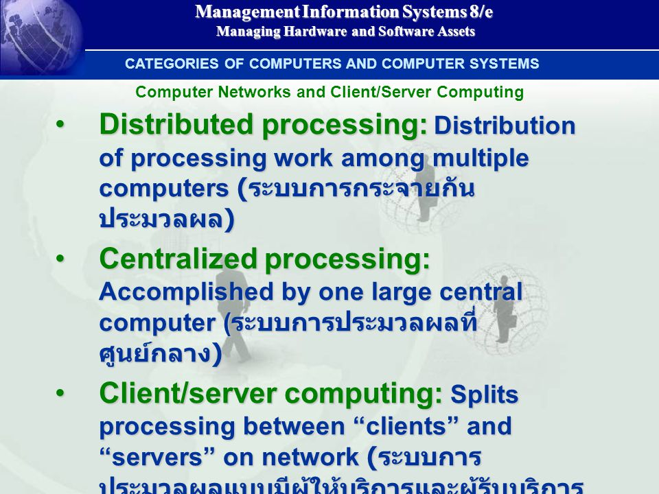 Management Information Systems 8/e Managing Hardware and Software Assets Managing Hardware and Software Assets Computer Networks and Client/Server Com
