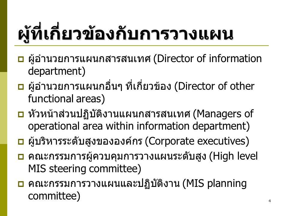 4 ผู้ที่เกี่ยวข้องกับการวางแผน  ผู้อำนวยการแผนกสารสนเทศ (Director of information department)  ผู้อำนวยการแผนกอื่นๆ ที่เกี่ยวข้อง (Director of other