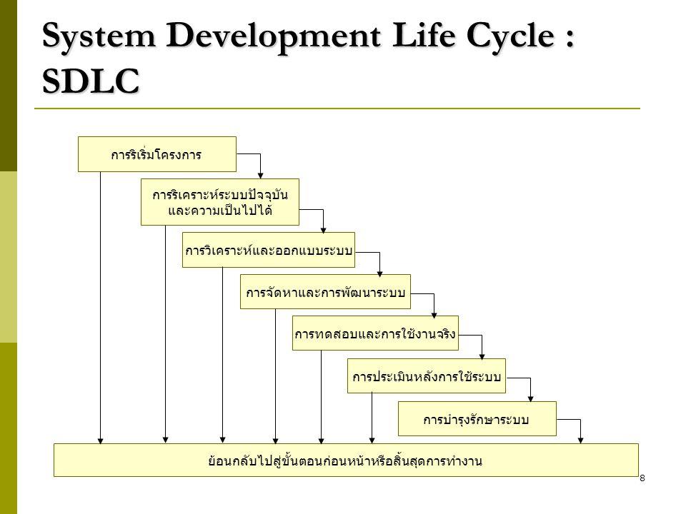 8 System Development Life Cycle : SDLC การริเริ่มโครงการ การริเคราะห์ระบบปัจจุบัน และความเป็นไปได้ การวิเคราะห์และออกแบบระบบ การจัดหาและการพัฒนาระบบ ก