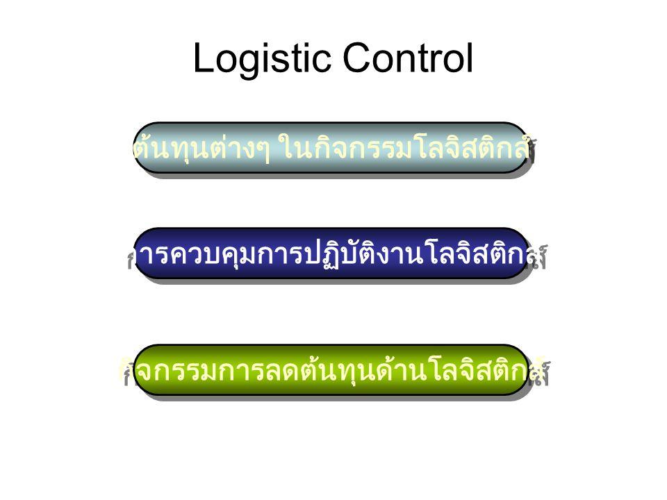 Logistic Control ต้นทุนต่างๆ ในกิจกรรมโลจิสติกส์ การควบคุมการปฏิบัติงานโลจิสติกส์ กิจกรรมการลดต้นทุนด้านโลจิสติกส์