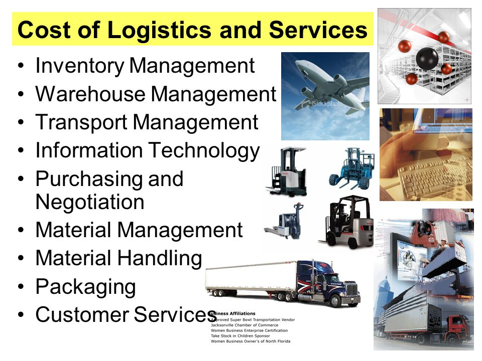 Cost of Logistics and Services Inventory Management Warehouse Management Transport Management Information Technology Purchasing and Negotiation Materi