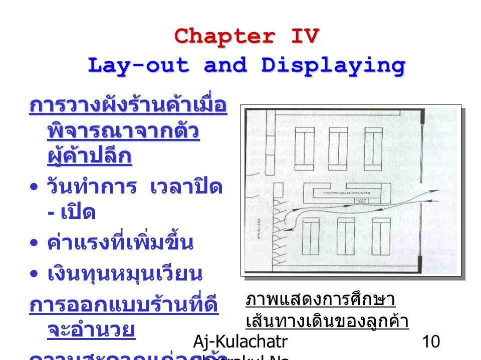 Aj-Kulachatr Chatrakul Na Ayudhaya Ch-4 10 Chapter IV Lay-out and Displaying การวางผังร้านค้าเมื่อ พิจารณาจากตัว ผู้ค้าปลีก วันทำการ เวลาปิด - เปิด ค่