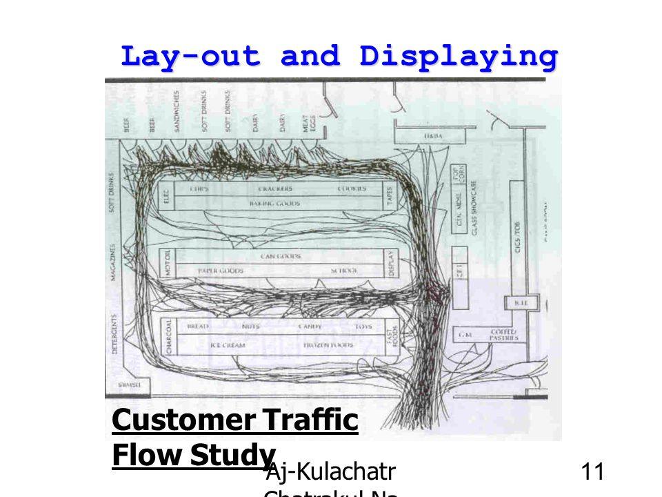 Aj-Kulachatr Chatrakul Na Ayudhaya Ch-4 11 Lay-out and Displaying Customer Traffic Flow Study