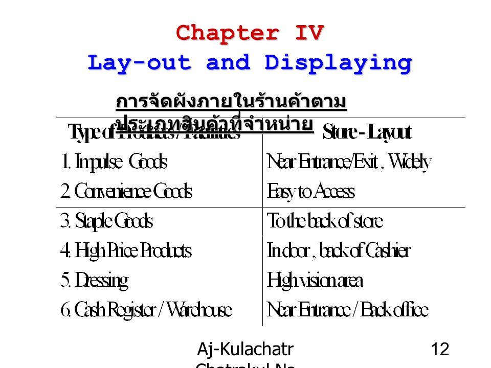 Aj-Kulachatr Chatrakul Na Ayudhaya Ch-4 12 Chapter IV Lay-out and Displaying การจัดผังภายในร้านค้าตาม ประเภทสินค้าที่จำหน่าย