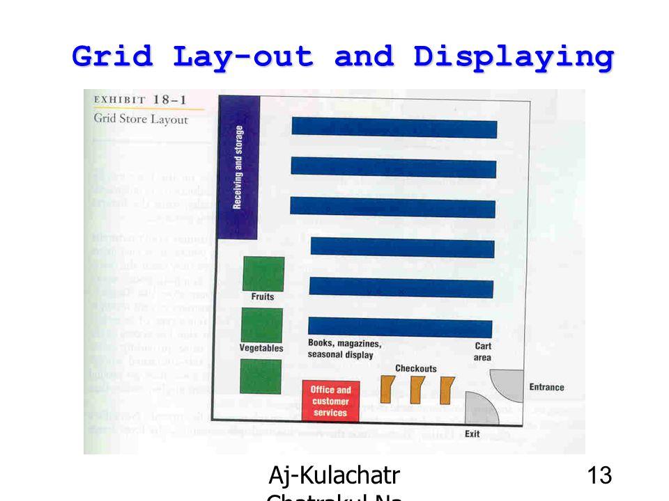 Aj-Kulachatr Chatrakul Na Ayudhaya Ch-4 13 Grid Lay-out and Displaying