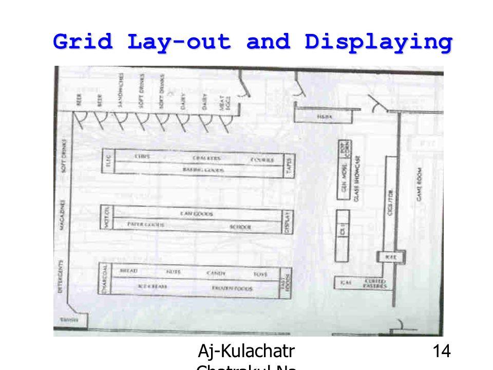 Aj-Kulachatr Chatrakul Na Ayudhaya Ch-4 14 Grid Lay-out and Displaying