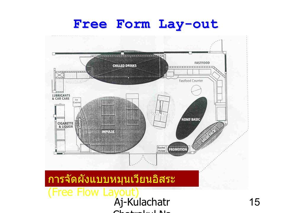 Aj-Kulachatr Chatrakul Na Ayudhaya Ch-4 15 Free Form Lay-out การจัดผังแบบหมุนเวียนอิสระ (Free Flow Layout)