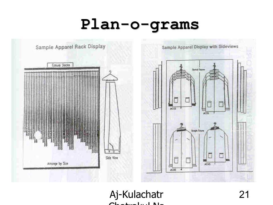 Aj-Kulachatr Chatrakul Na Ayudhaya Ch-4 21 Plan-o-grams