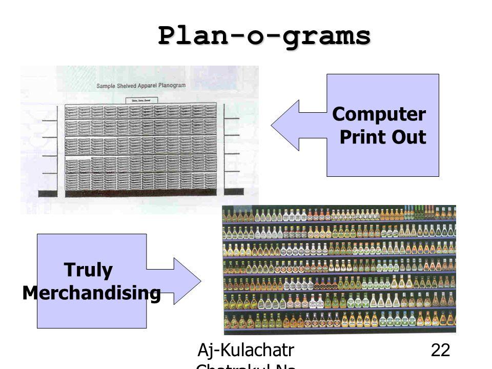 Aj-Kulachatr Chatrakul Na Ayudhaya Ch-4 22 Plan-o-grams Computer Print Out Truly Merchandising