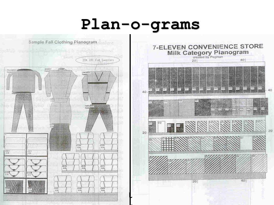 Aj-Kulachatr Chatrakul Na Ayudhaya Ch-4 23 Plan-o-grams