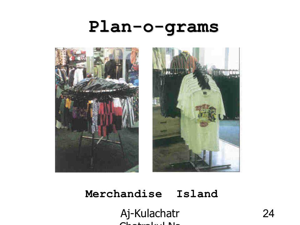 Aj-Kulachatr Chatrakul Na Ayudhaya Ch-4 24 Plan-o-grams Merchandise Island