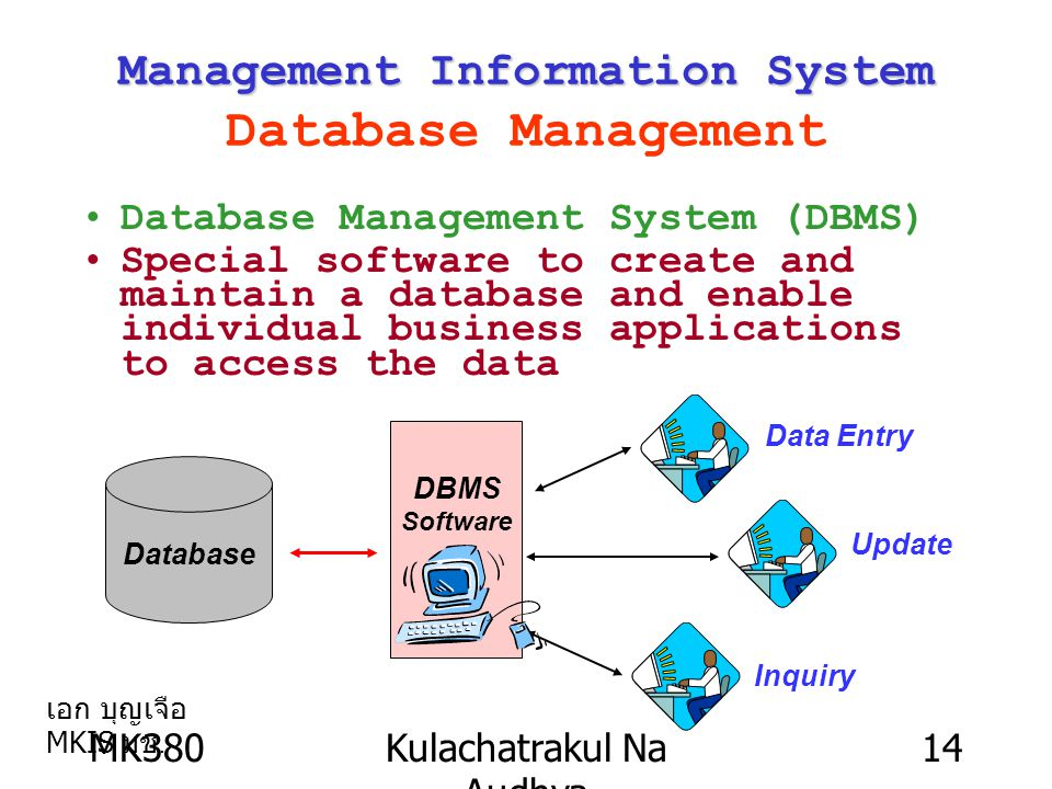 MK380Kulachatrakul Na Audhya 14 Management Information System Management Information System Database Management Database Management System (DBMS) Spec