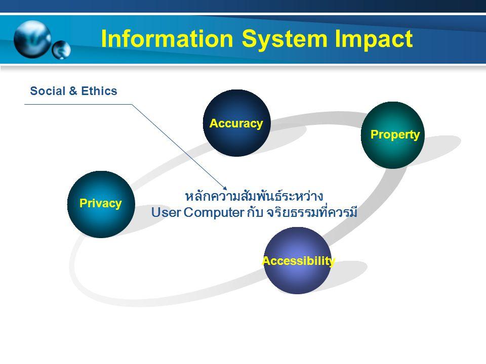 Ethical Consideration 1.ผลประโยชน์อันมหาศาลจากการไร้จริยธรรมในเรื่องข้อมูล 2.
