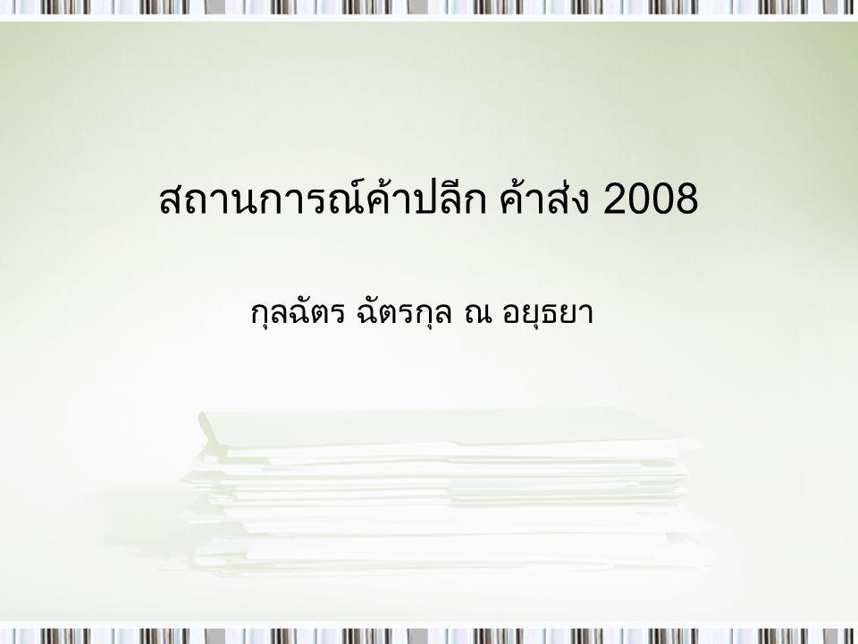 สถานการณ์ค้าปลีก ค้าส่ง 2008 กุลฉัตร ฉัตรกุล ณ อยุธยา