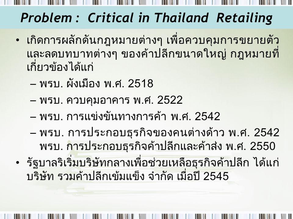 Problem : Critical in Thailand Retailing เกิดการผลักดันกฎหมายต่างๆ เพื่อควบคุมการขยายตัว และลดบทบาทต่างๆ ของค้าปลีกขนาดใหญ่ กฎหมายที่ เกี่ยวข้องได้แก่