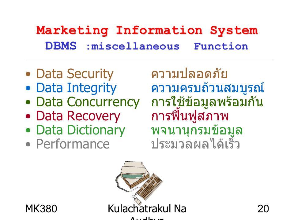 MK380Kulachatrakul Na Audhya 20 Marketing Information System Marketing Information System DBMS :miscellaneous Function Data Security ความปลอดภัย Data