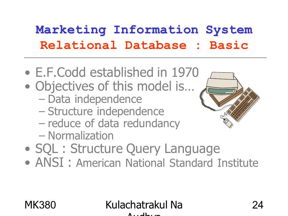 MK380Kulachatrakul Na Audhya 24 Marketing Information System Marketing Information System Relational Database : Basic E.F.Codd established in 1970 Obj