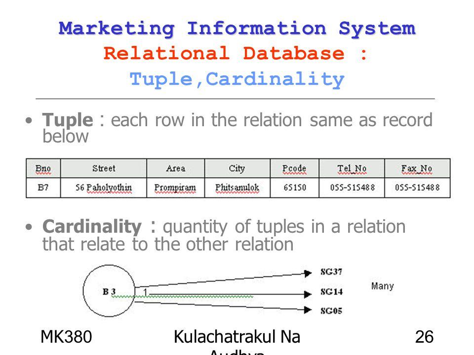 MK380Kulachatrakul Na Audhya 26 Marketing Information System Marketing Information System Relational Database : Tuple,Cardinality Tuple : each row in