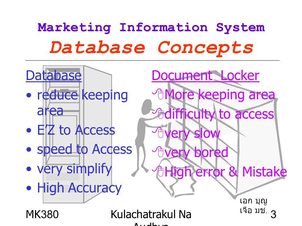 MK380Kulachatrakul Na Audhya 3 Marketing Information System Marketing Information System Database Concepts Database reduce keeping area E'Z to Access