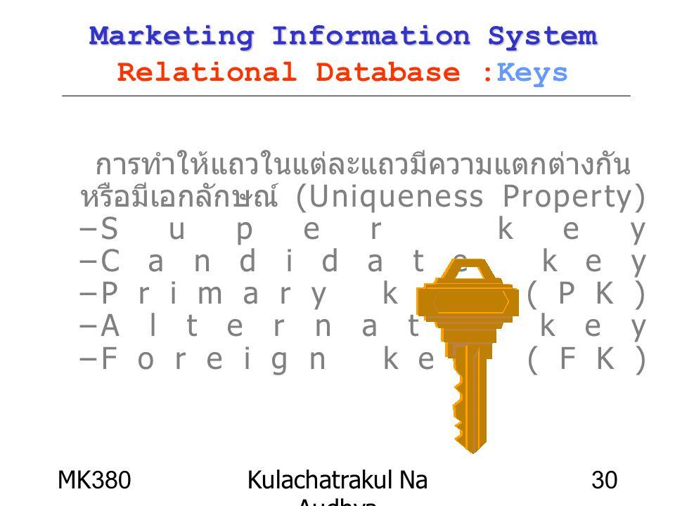 MK380Kulachatrakul Na Audhya 30 Marketing Information System Marketing Information System Relational Database :Keys การทำให้แถวในแต่ละแถวมีความแตกต่าง