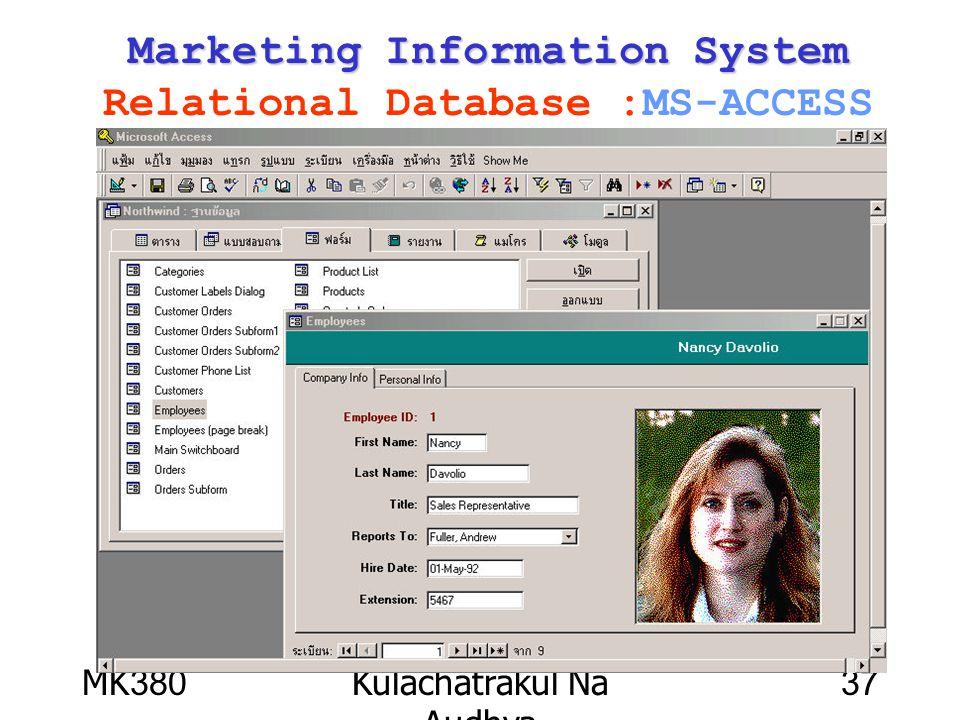 MK380Kulachatrakul Na Audhya 37 Marketing Information System Marketing Information System Relational Database :MS-ACCESS