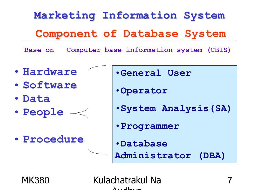 MK380Kulachatrakul Na Audhya 7 Marketing Information System Component of Marketing Information System Component of Database System Hardware Software D