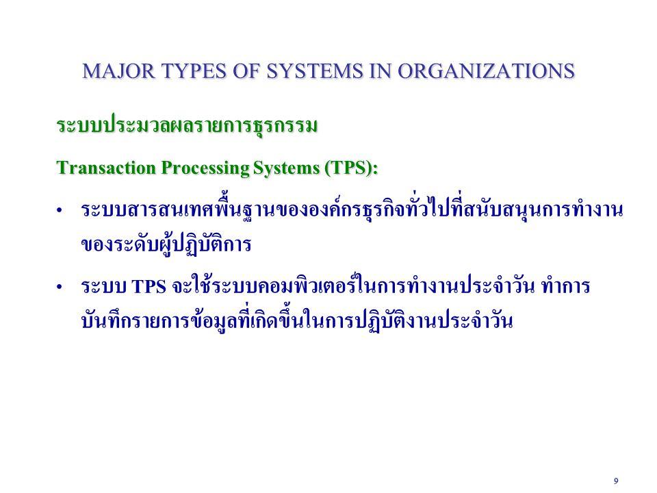 9 ระบบประมวลผลรายการธุรกรรม Transaction Processing Systems (TPS): ระบบสารสนเทศพื้นฐานขององค์กรธุรกิจทั่วไปที่สนับสนุนการทำงาน ของระดับผู้ปฏิบัติการ ระ
