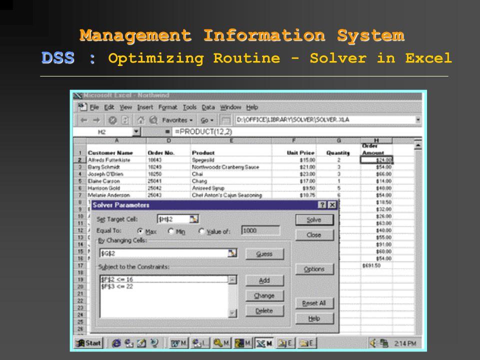 Management Information System DSS : Management Information System DSS : Optimizing Routine - Solver in Excel