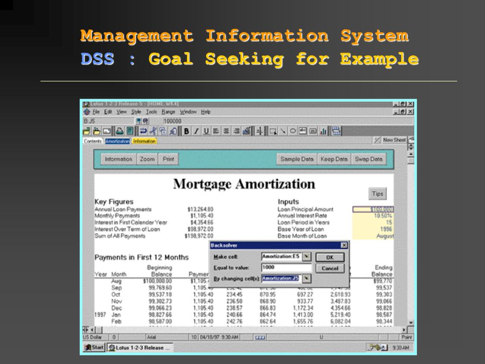Management Information System DSS : Goal Seeking for Example