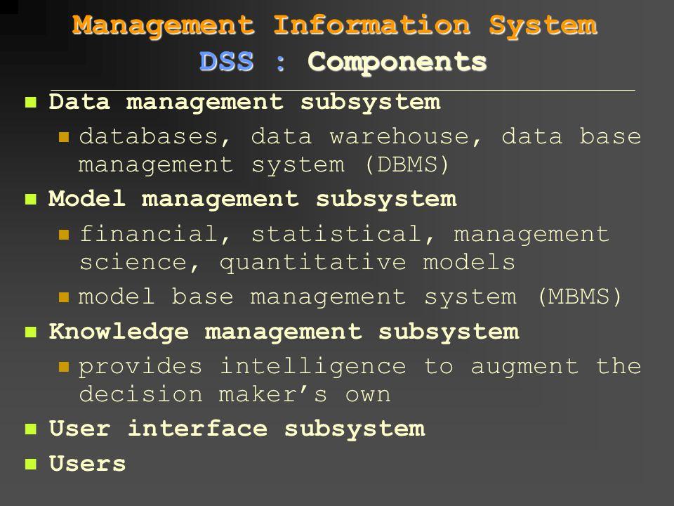 Data management subsystem databases, data warehouse, data base management system (DBMS) Model management subsystem financial, statistical, management
