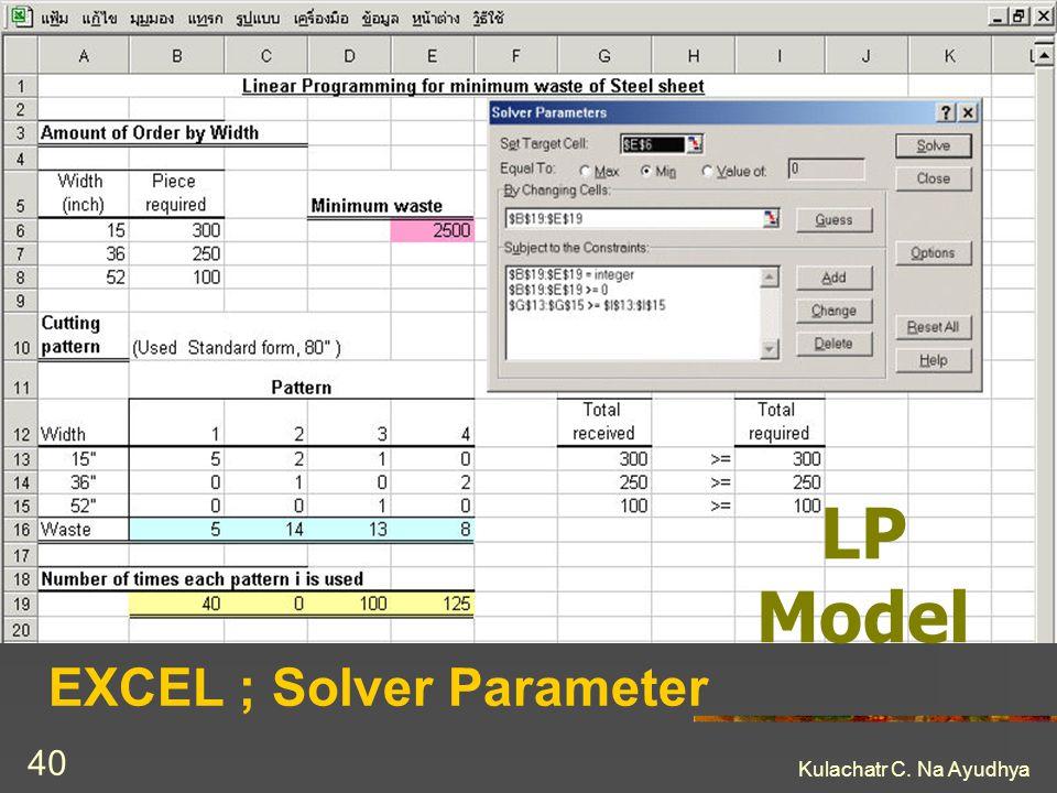 Kulachatr C. Na Ayudhya 40 EXCEL ; Solver Parameter LP Model
