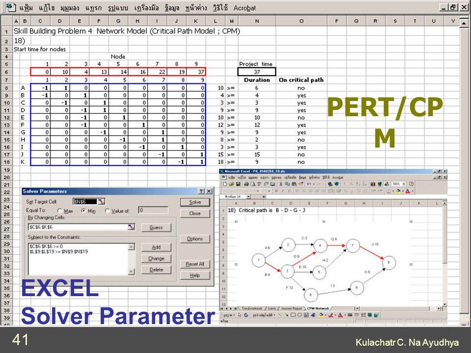Kulachatr C. Na Ayudhya 41 EXCEL Solver Parameter PERT/CP M