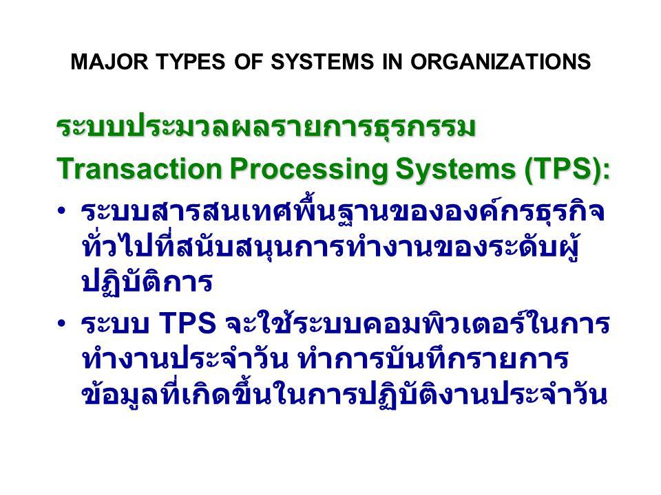 ระบบประมวลผลรายการธุรกรรม Transaction Processing Systems (TPS): ระบบสารสนเทศพื้นฐานขององค์กรธุรกิจ ทั่วไปที่สนับสนุนการทำงานของระดับผู้ ปฏิบัติการ ระบบ TPS จะใช้ระบบคอมพิวเตอร์ในการ ทำงานประจำวัน ทำการบันทึกรายการ ข้อมูลที่เกิดขึ้นในการปฏิบัติงานประจำวัน MAJOR TYPES OF SYSTEMS IN ORGANIZATIONS