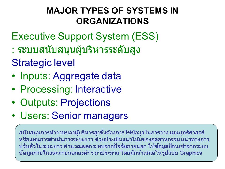 MAJOR TYPES OF SYSTEMS IN ORGANIZATIONS Executive Support System (ESS) : ระบบสนับสนุนผู้บริหารระดับสูง Strategic level Inputs: Aggregate data Processi