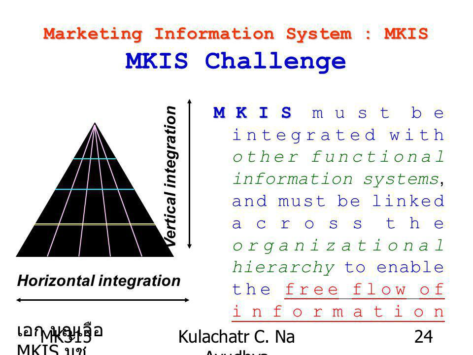 MK315Kulachatr C. Na Ayudhya 24 MKIS MKIS must be integrated with other functional information systems, and must be linked across the organizational h