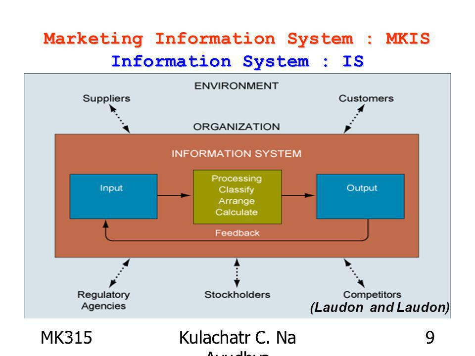 MK315Kulachatr C. Na Ayudhya 9 Marketing Information System : MKIS Information System : IS (Laudon and Laudon)